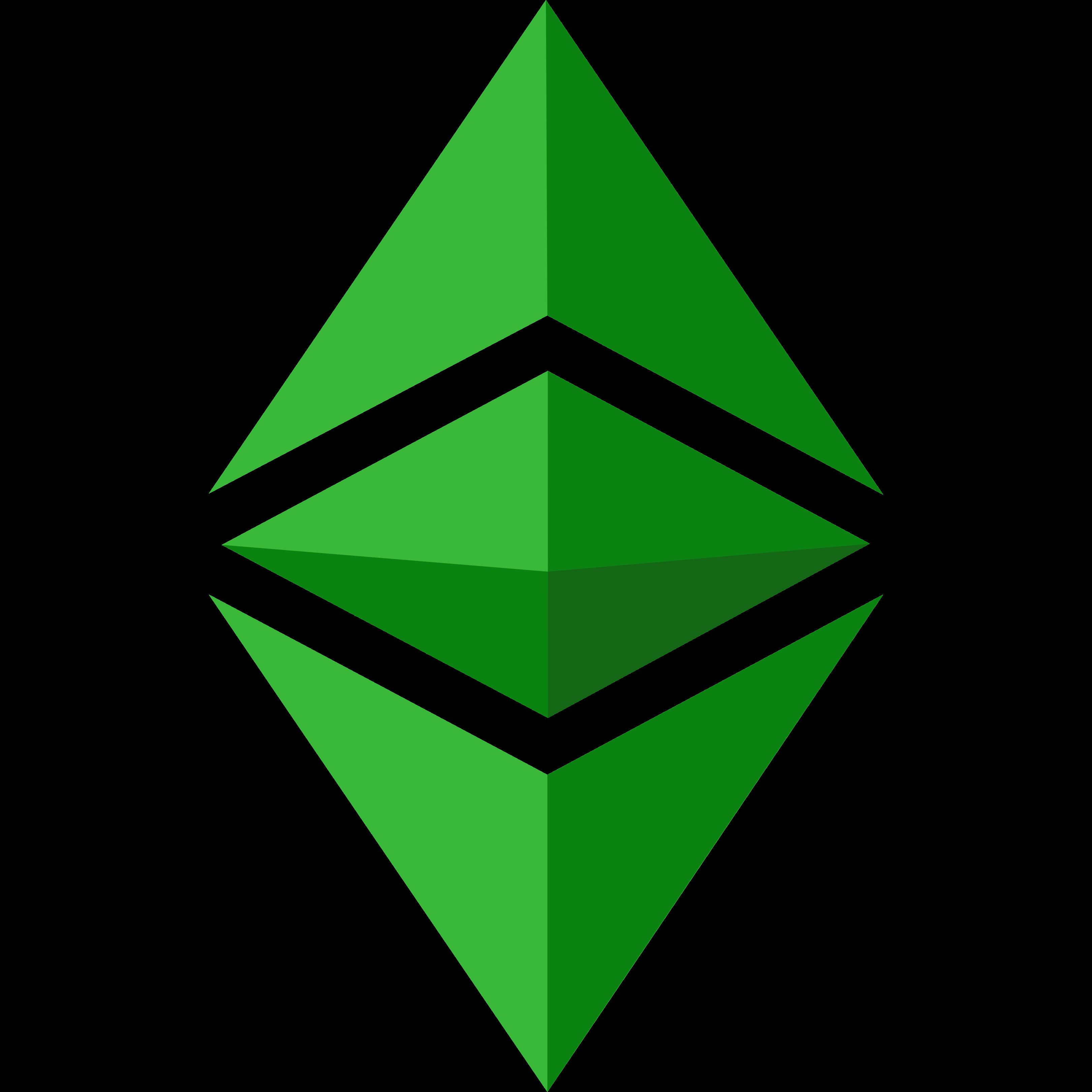 how to invest in ethereum classic etc